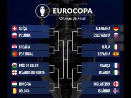 Oitavas de final Euro