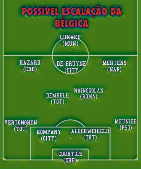 Possível escalação da Seleção da Bélgica