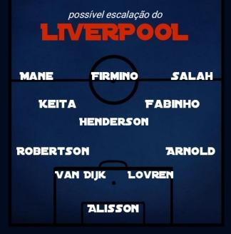 Possível escalação Liverpool 2018 4-3-3 com Fabinho e Keita