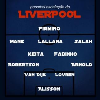 Possível escalação Liverpool 2018 4-4-2 com Fabinho e Keita